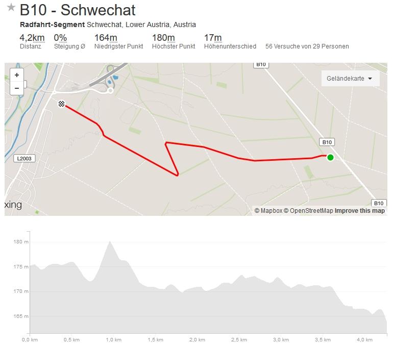 Segment_Etappe 3b_Schwechat