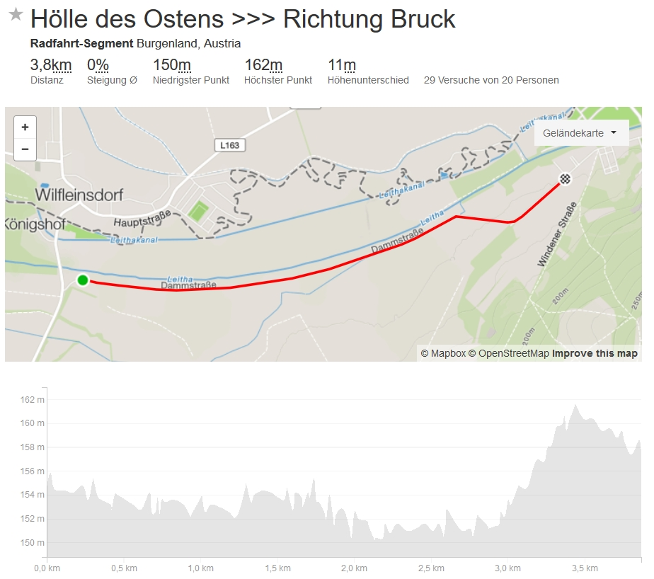 Segment_Etappe 3c_Bruck