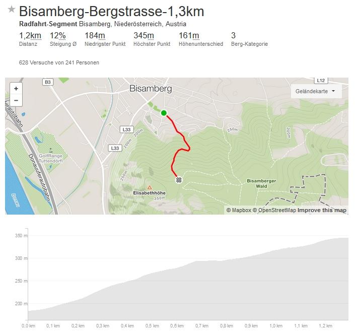 Segment_Etappe 5a_Bisamberg