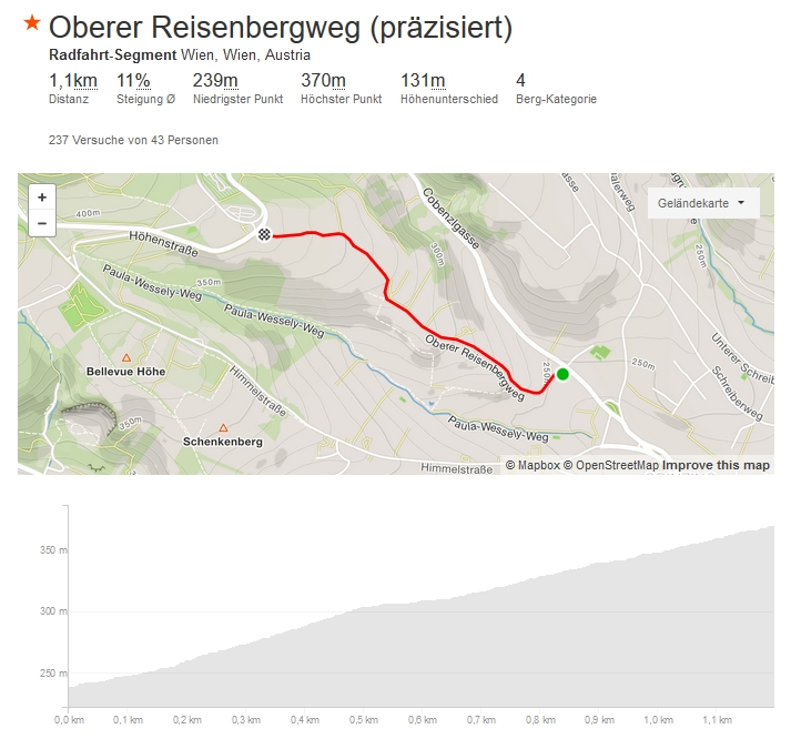 Segment_Etappe 5b_oberer Reisenbergweg