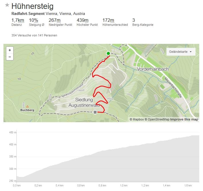 Segment_Etappe 5c_Hühnersteig
