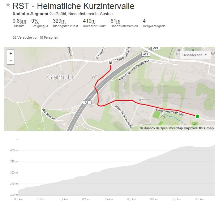 Segment_Etappe 5d_Hagenauertal