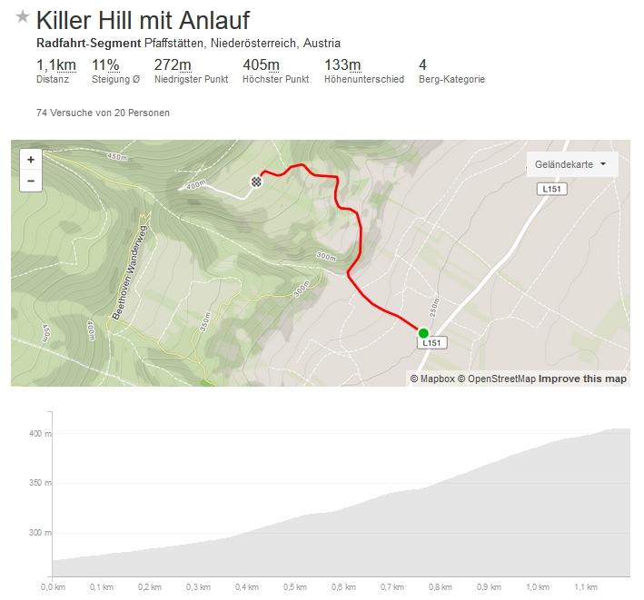 Segment_Etappe 5e_Killer Hill